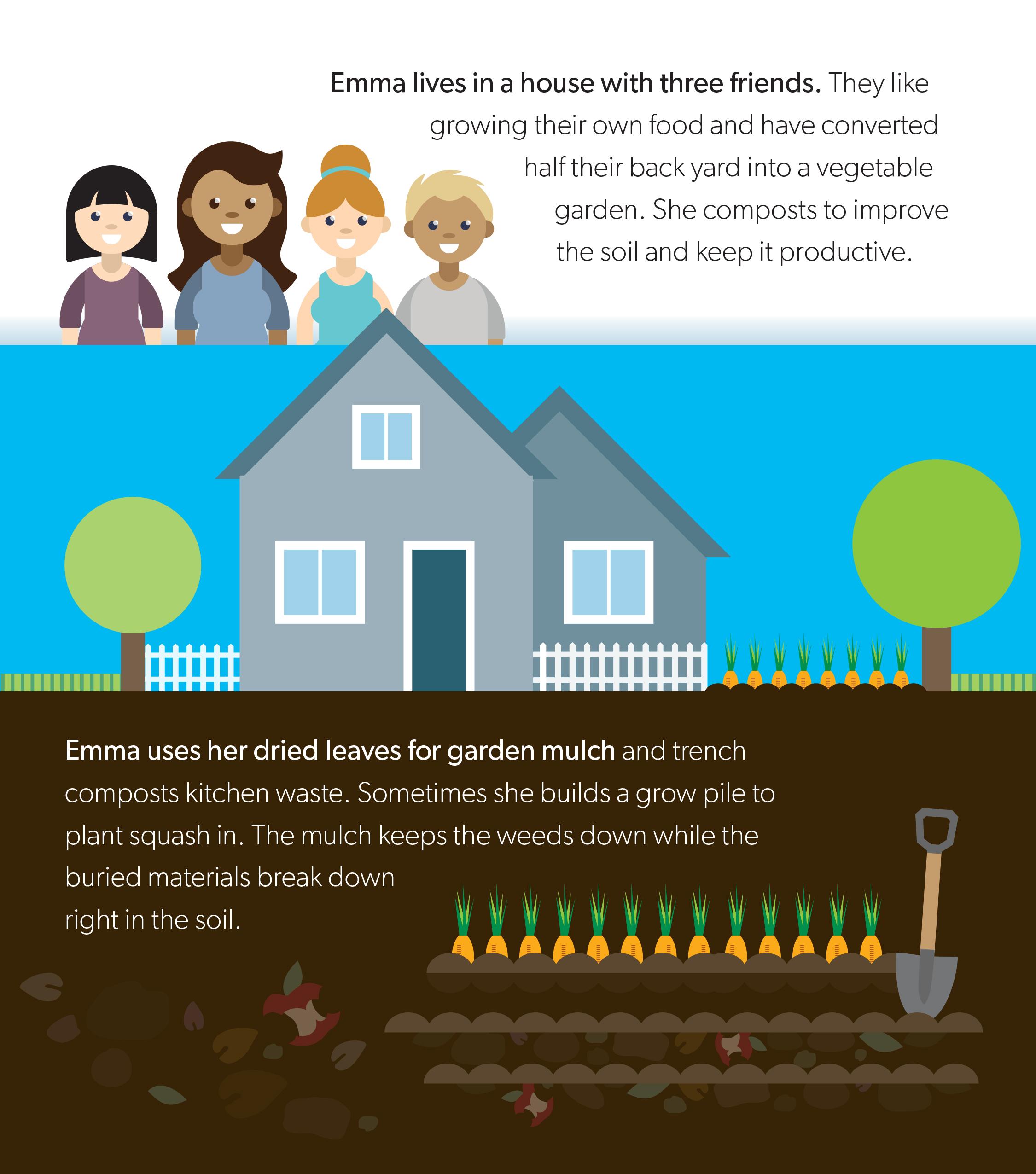 home composting saskatoon ca