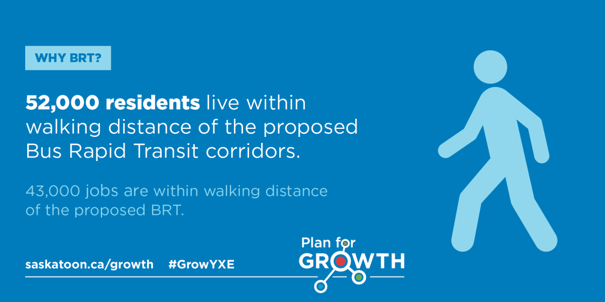 BRT Fact Card - #1 - 52,000 residents live within walking distance of the proposed Bus Rapid Transit corridors.