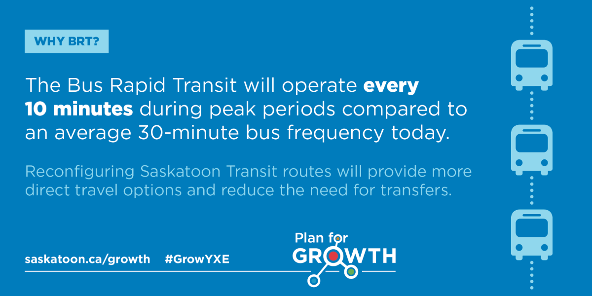 BRT Fact Card #5 - The BRT will operate every 10 minutes during peak periods compared to an average 30-minute bus frequency today.