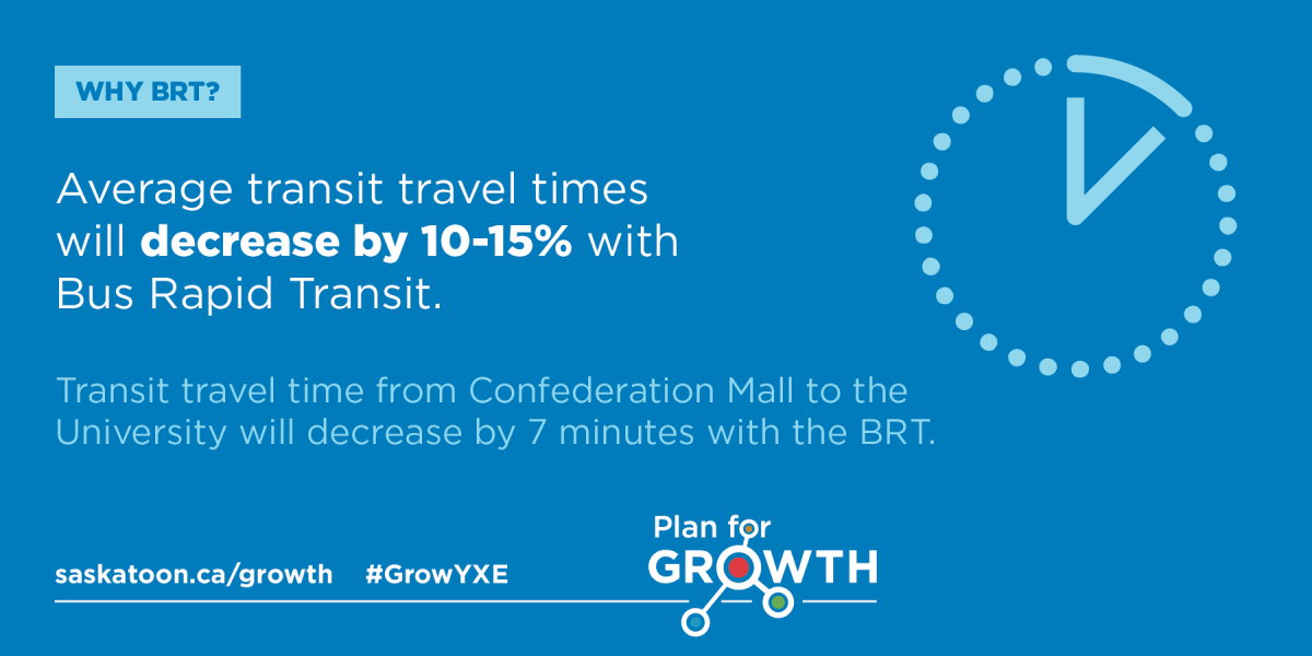 BRT Fact Card #6 - Average transit travel times will decrease by 10-15% with Bus Rapid Transit.