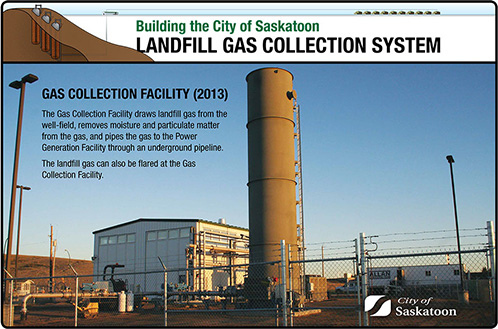 Gas Collection Facility - 2013