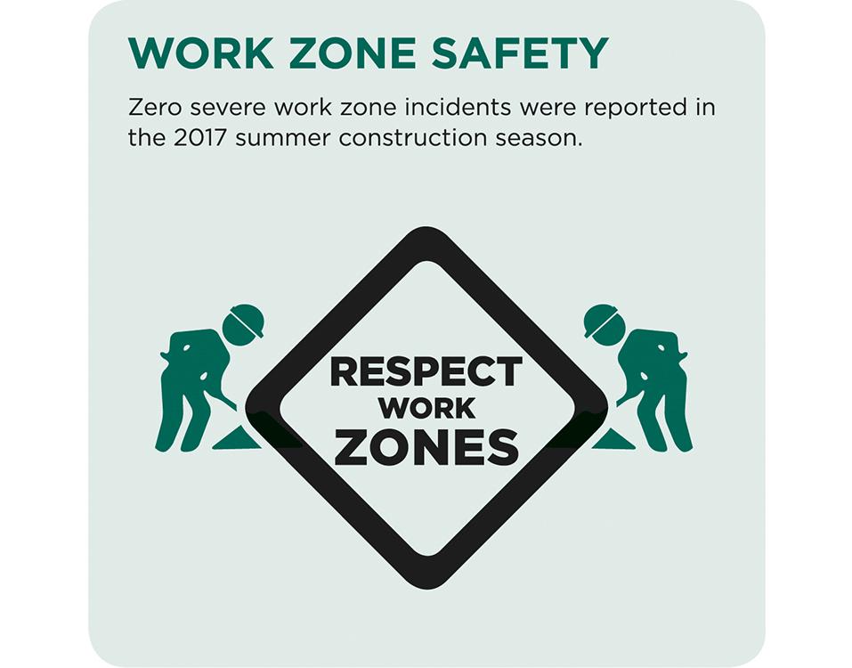 Work Zone graphic